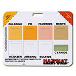 HazMat Smart Strip